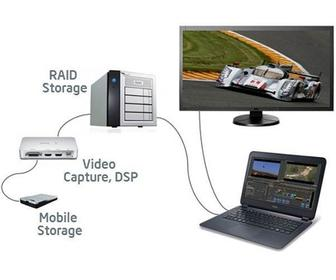 Intel shows off speedy Thunderbolt 2 interface for 4K video editing