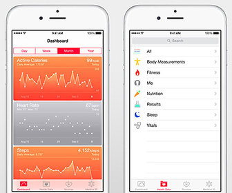Apple's Health app really needs a redesign