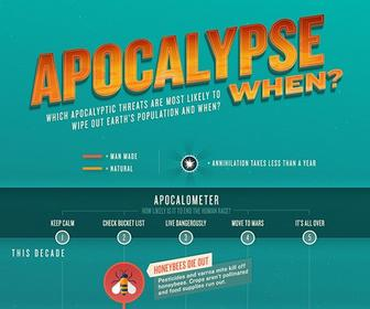 Apocalypse When? This brilliant data visualisation charts doomsday